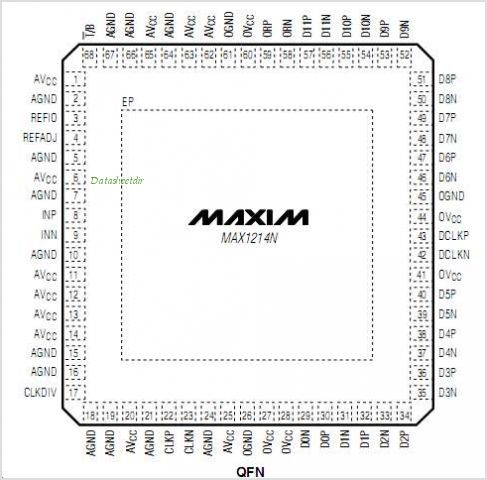 MAX1214N pinout,Pin out