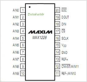 MAX1228ACEP pinout,Pin out