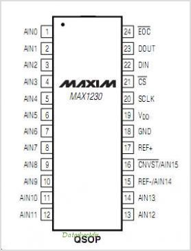 MAX1230ACEGT pinout,Pin out
