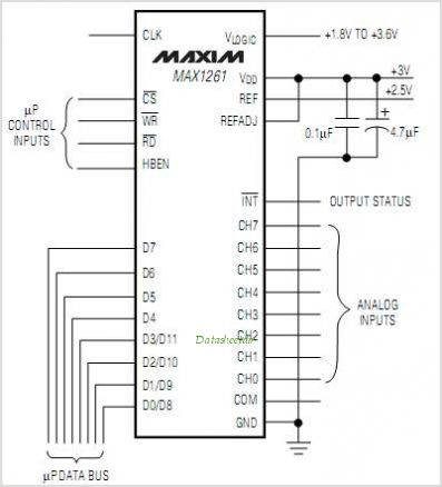 MAX1261ACEIT circuits