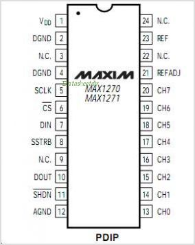 MAX1270 pinout,Pin out