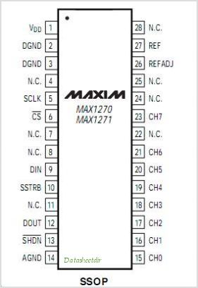 MAX1271AEAI pinout,Pin out