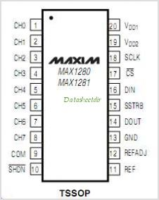 MAX1280 pinout,Pin out
