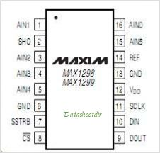 MAX1299 pinout,Pin out