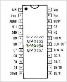 MAX167 pinout,Pin out
