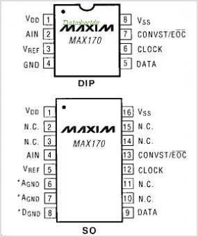 MAX170 pinout,Pin out