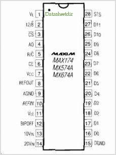 MAX174 pinout,Pin out