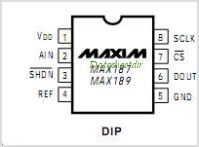 MAX187 pinout,Pin out