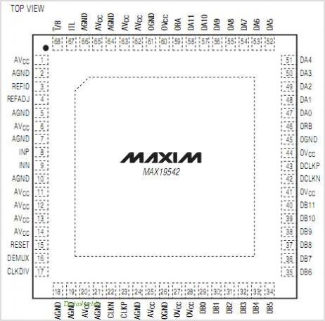 MAX19542EGK-D pinout,Pin out