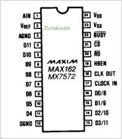 MX7572 pinout,Pin out