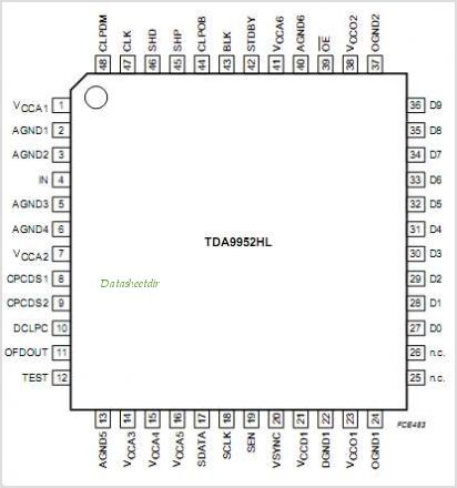 TDA9952 pinout,Pin out