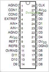 THS1215IDWRG4 pinout,Pin out