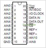 TLV2556IDWR pinout,Pin out