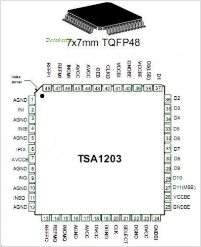 TSA1203 pinout,Pin out