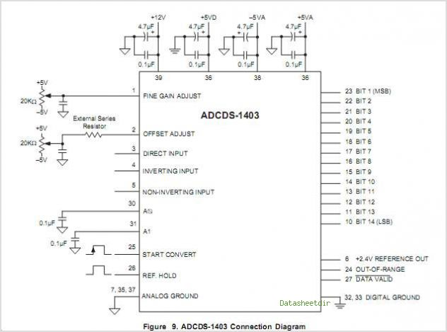 ADCDS-1403 circuits