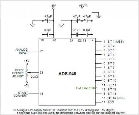 ADS-946 circuits