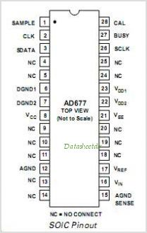 AD677 pinout,Pin out