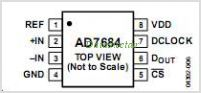 AD7684 pinout,Pin out