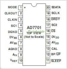 AD7701 pinout,Pin out