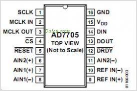 AD7705 pinout,Pin out