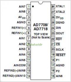 AD7708 pinout,Pin out