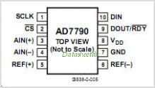 AD7790 pinout,Pin out