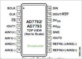 AD7792 pinout,Pin out