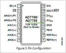 AD7798 pinout,Pin out