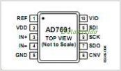 AD7691 pinout,Pin out