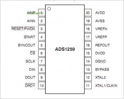 ADS1259 pinout,Pin out