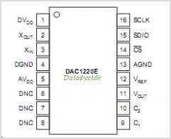 DAC1220 pinout,Pin out