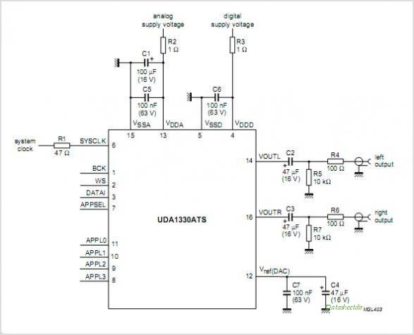 UDA1330ATS circuits