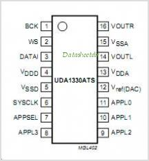 UDA1330ATS pinout,Pin out