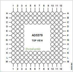 AD5379ABC pinout,Pin out