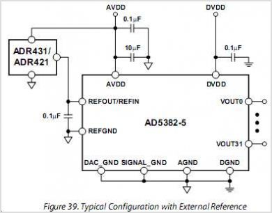 AD5382BST-5-REEL circuits