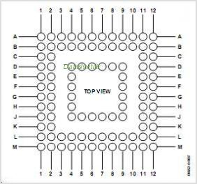 AD5384BBC-3REEL7 pinout,Pin out