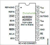 AD5531BRU-REEL7 pinout,Pin out