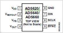 AD5640 pinout,Pin out
