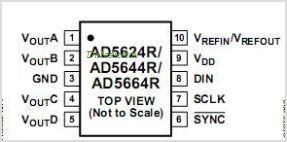 AD5644R pinout,Pin out
