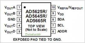 AD5645R pinout,Pin out