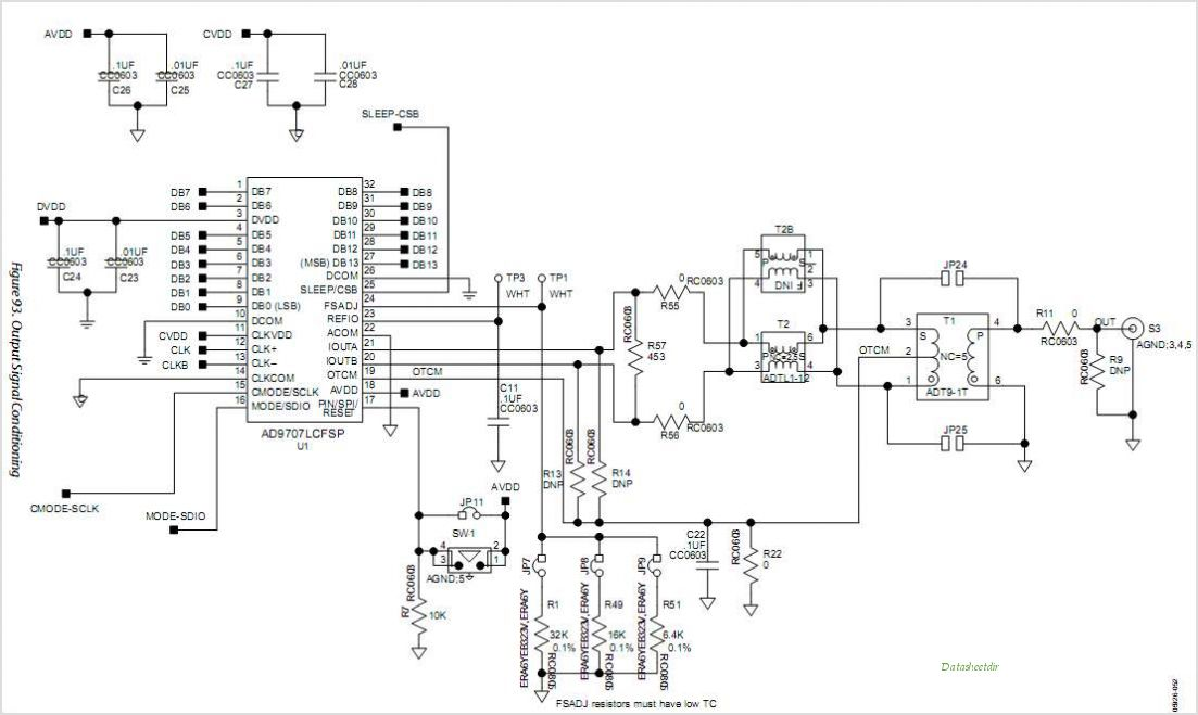 AD9707BCPZRL circuits