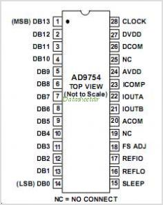AD9754 pinout,Pin out
