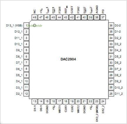 DAC2904 pinout,Pin out