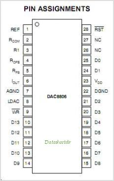 DAC8806 pinout,Pin out