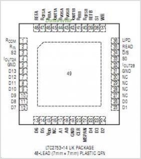 LTC2753CUK-14-TRPBF pinout,Pin out