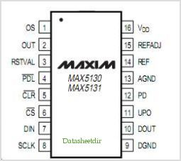 MAX5130 pinout,Pin out