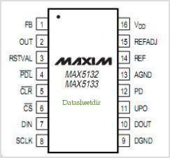 MAX5132 pinout,Pin out