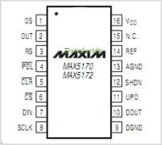 MAX5170 pinout,Pin out