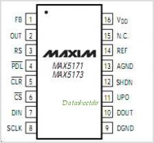 MAX5173 pinout,Pin out