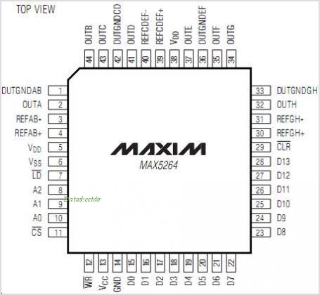 MAX5264 pinout,Pin out
